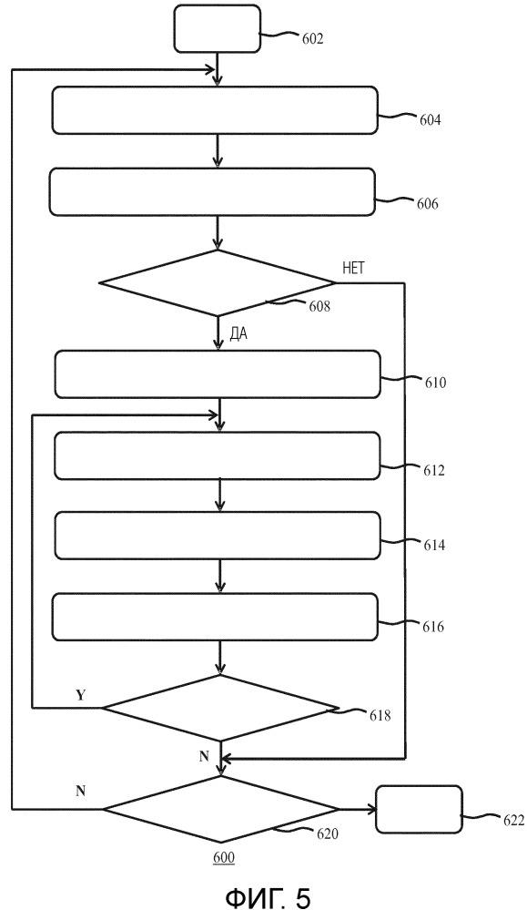 Способ и система зонального освещения