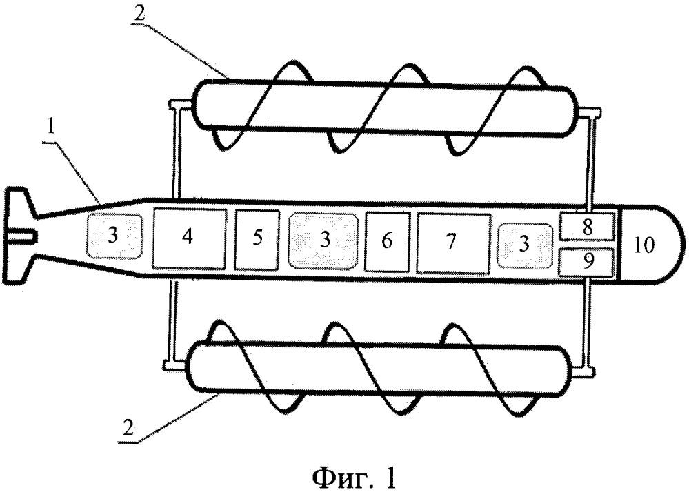 Автономный необитаемый подводный аппарат-амфибия