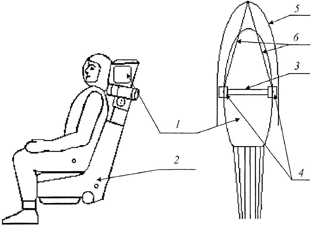 Способ и система наполнения купола парашюта