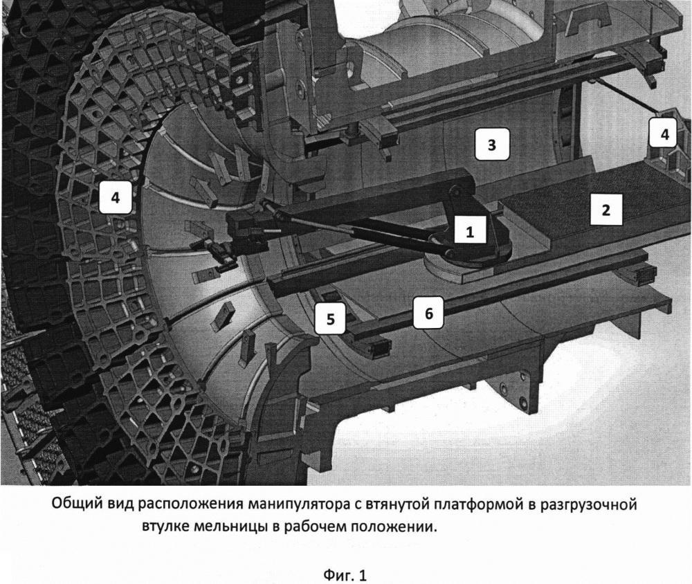Замена футеровки мельниц с помощью манипулятора, закрепленного во втулке цапфы
