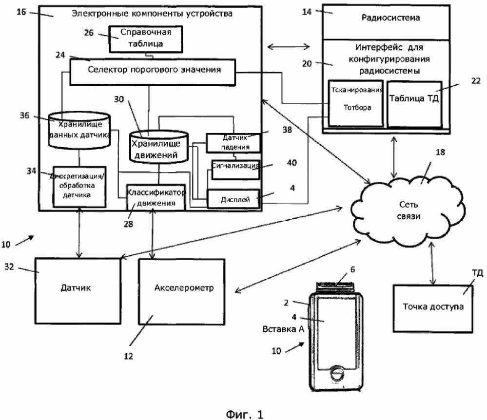 Настраиваемый алгоритм перехода, использующий классификацию движения и состояние пациента