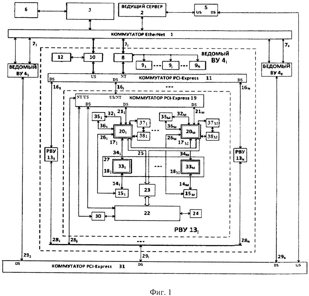 Реконфигурируемая вычислительная система