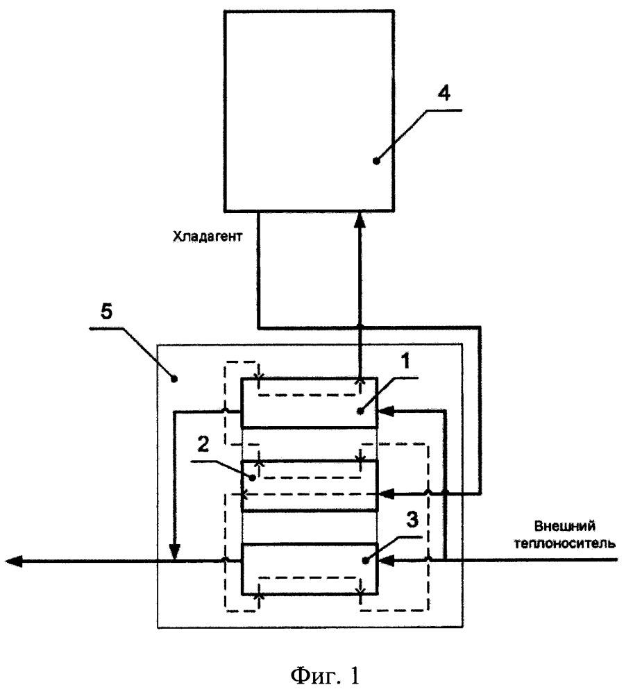 Способ эффективного теплообмена в теплообменном аппарате криогенной установки (варианты)