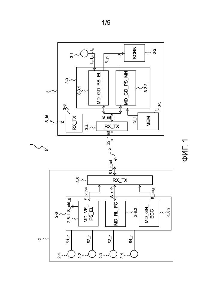 Электронная система управления регистрацией электрокардиограммы