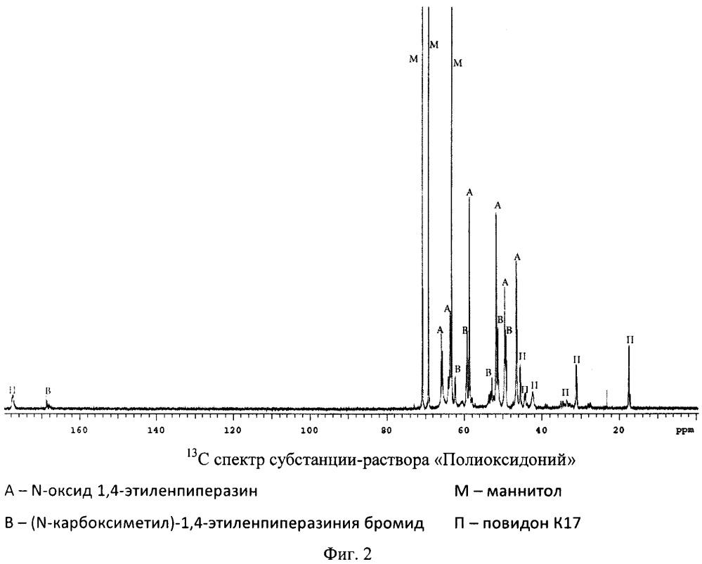 Способ одновременного определения степеней окисления и алкилирования азоксимера бромида - действующего вещества полиоксидония - методом 13c спектроскопии ямр