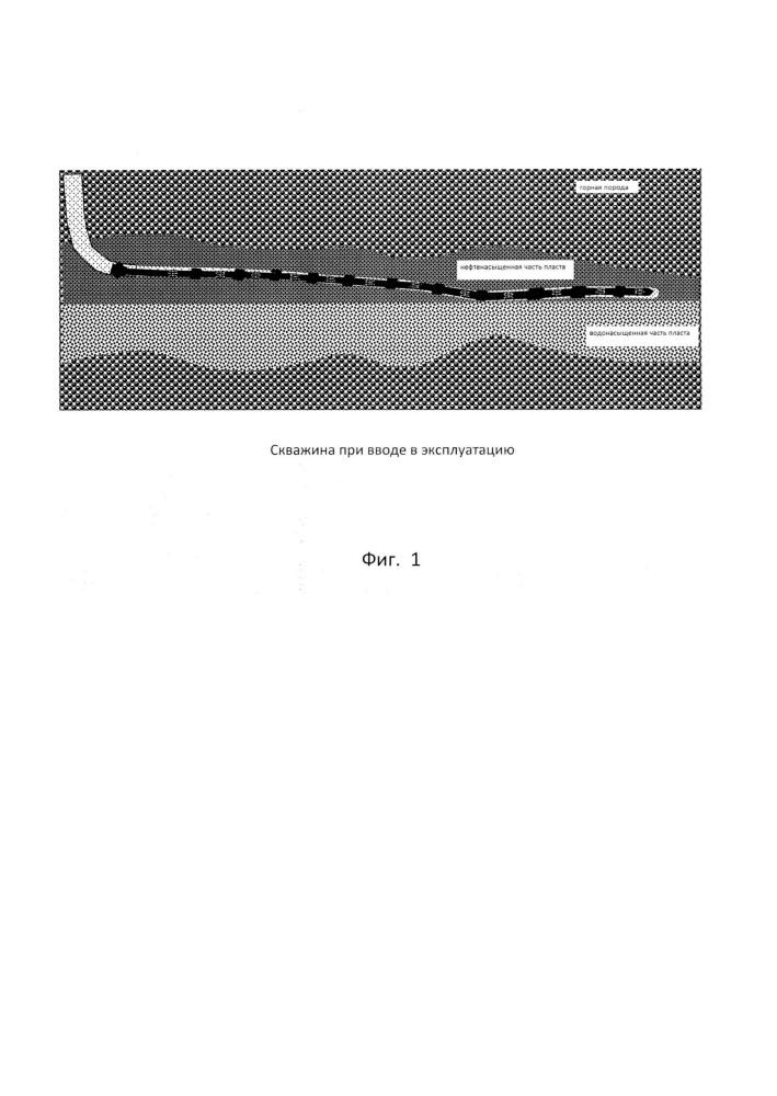 Селектор притока нефти и воды в горизонтальных скважинах
