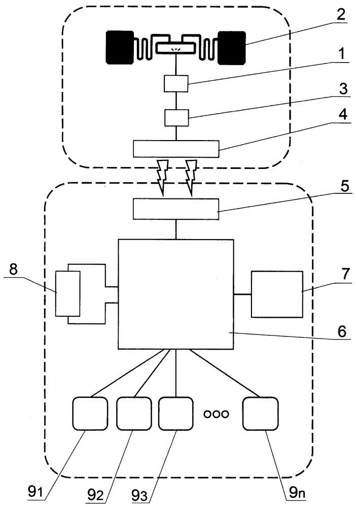 Комбинированная сенсорная rfid-метка
