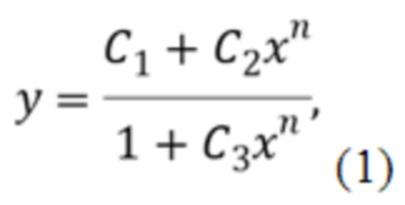 Преобразование тоновой кривой для изображений с расширенным динамическим диапазоном