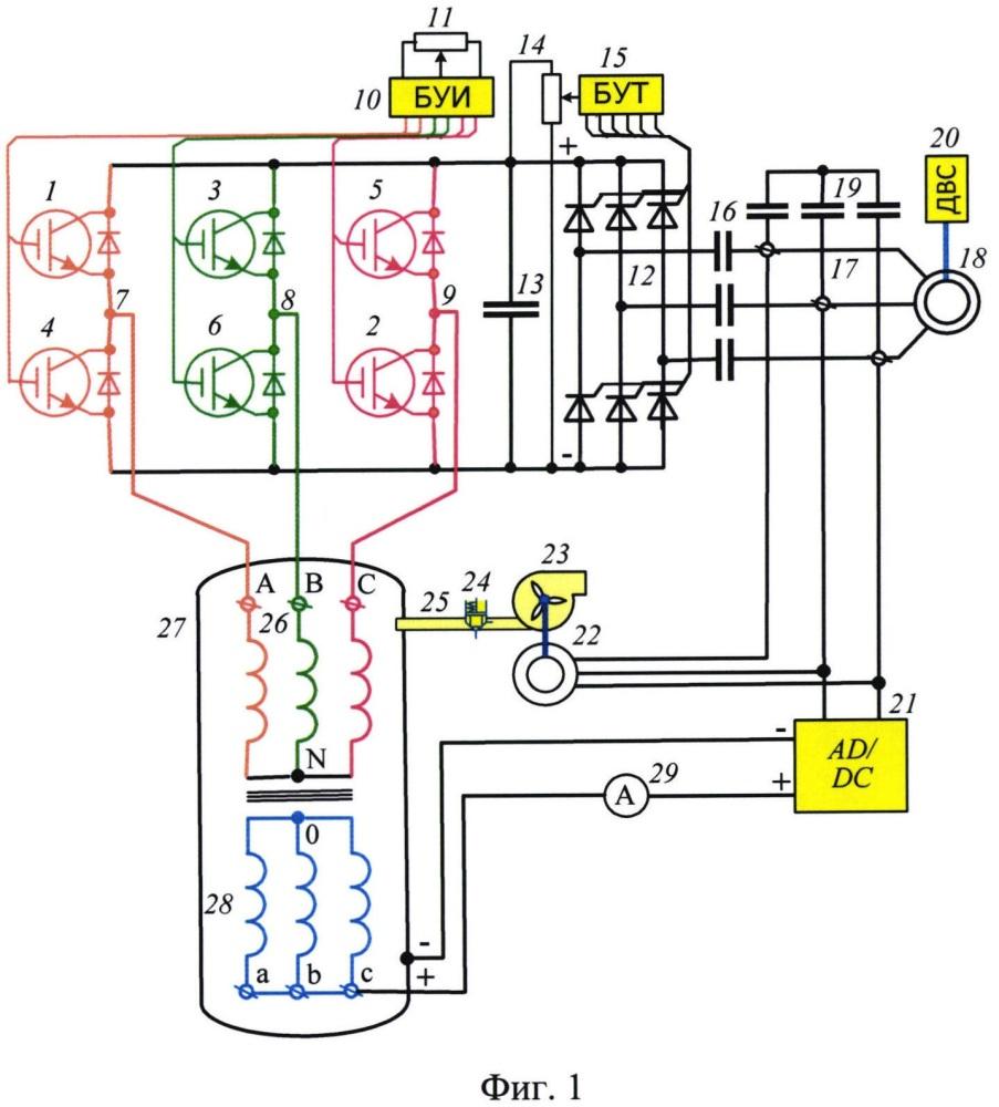 Устройство для сушки силовых трансформаторов в полевых условиях сельских электрических сетей