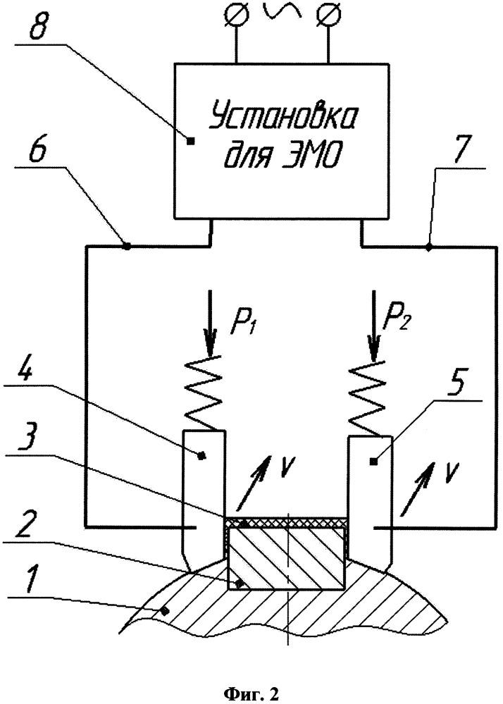 Способ получения шпоночного соединения на валах