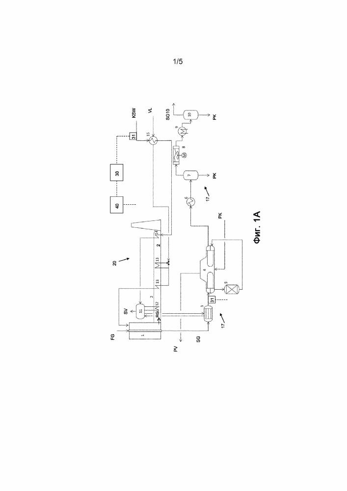 Способ и устройство для рекуперации тепловой энергии в установках, содержащих, по меньшей мере, один риформер, логический блок и применение устройства для рекуперации тепловой энергии
