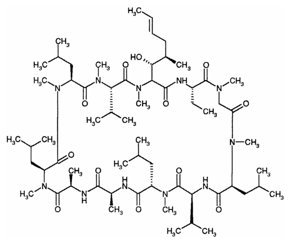 Суспензионные составы циклоспорина а для субконъюнктивального и периокулярного введения