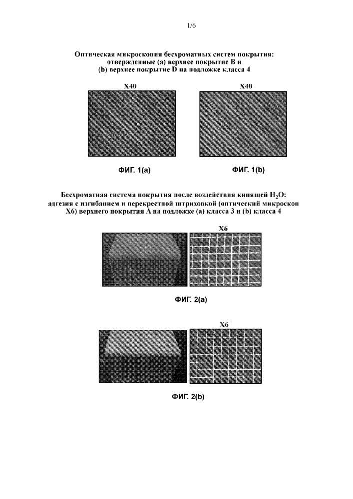 Бесхроматные керамические композиции для нанесения покрытий
