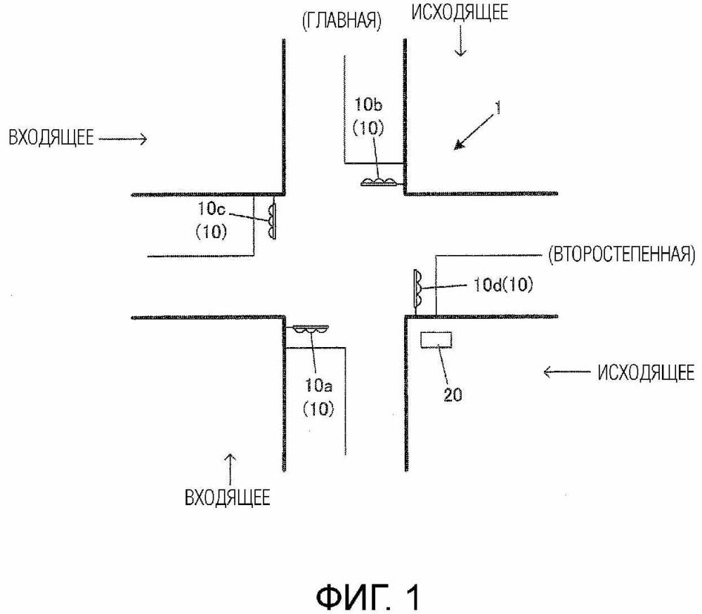 Устройство управления сигналами светофора и способ управления