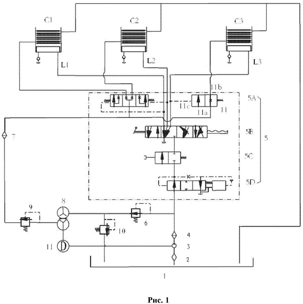 Система гидравлического управления трансмиссией и машиной