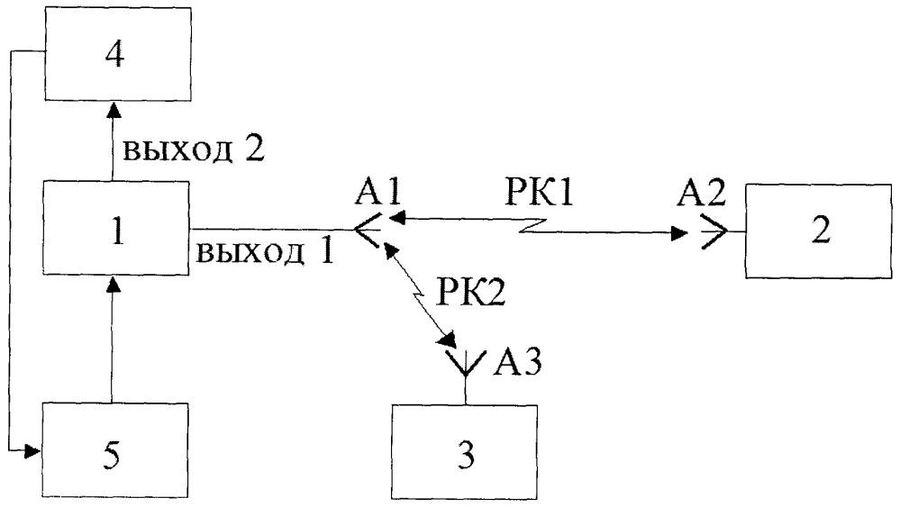 Способ защиты широкополосных систем связи от подобных помех
