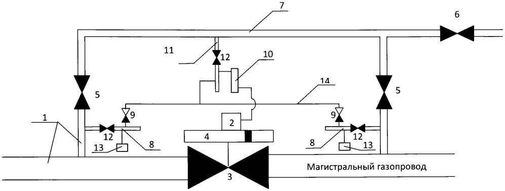 Байпасная обвязка кранов на магистральных газопроводах, применяемая для предотвращения катастрофического развития аварийной ситуации при нарушении целостности магистрального газопровода для обеспечения крана импульсным газом в аварийных ситуациях и для ее использования в качестве аккумулятора импульсного газа