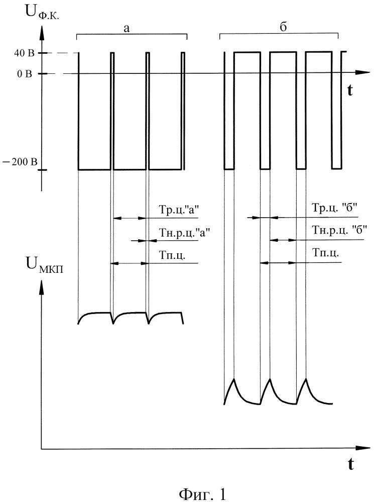 Способ повышения стабильности формируемого изображения в устройствах ночного видения и устройства для его реализации