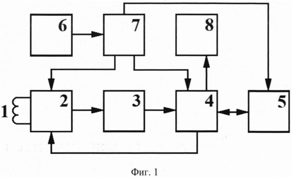 Ручной детектор с беспроводной передачей и приемом данных