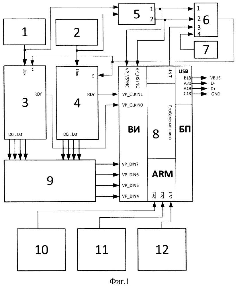 Подвижное стереоскопическое устройство выделения динамических объектов