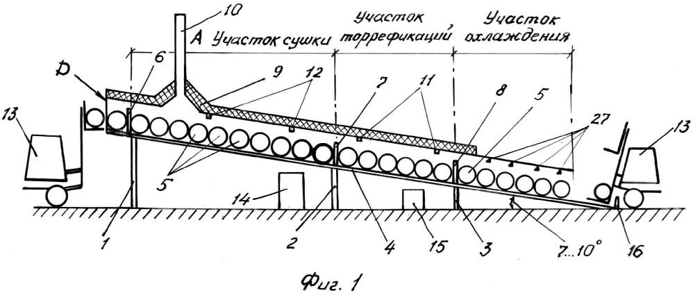 Реактор для торрефикации древесного сырья