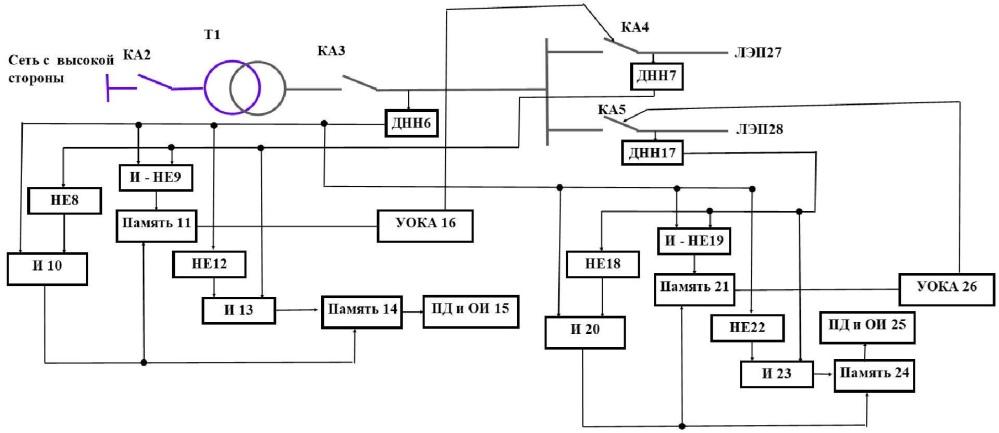 Способ отключения коммутационных аппаратов в отходящих от трансформаторной подстанции линиях электропередачи низкого напряжения и осуществления сигнализации и информирования персонала электросетевой организации при несанкционированной подаче напряжения в отходящие от трансформаторной подстанции линии электропередачи низкого напряжения со стороны потребителей