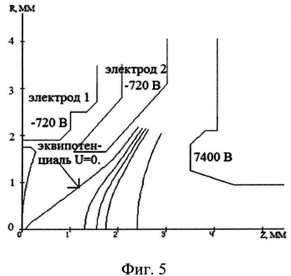Способ бессеточной модуляции пучка в свч-приборах о-типа
