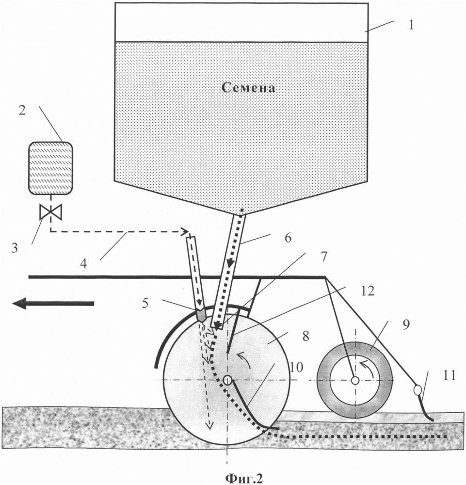 Способ дозированного внесения жидких комплексных удобрений припосевной обработки семян и устройство для его осуществления