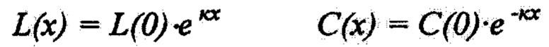 Неоднородная формирующая длинная линия (варианты)