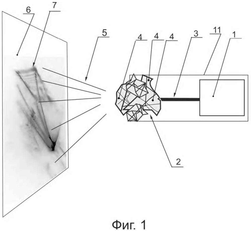 Система идентификации объекта на основе оптического элемента