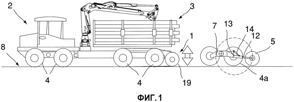 Конструкция дополнительных колес для транспортного средства и транспортное средство