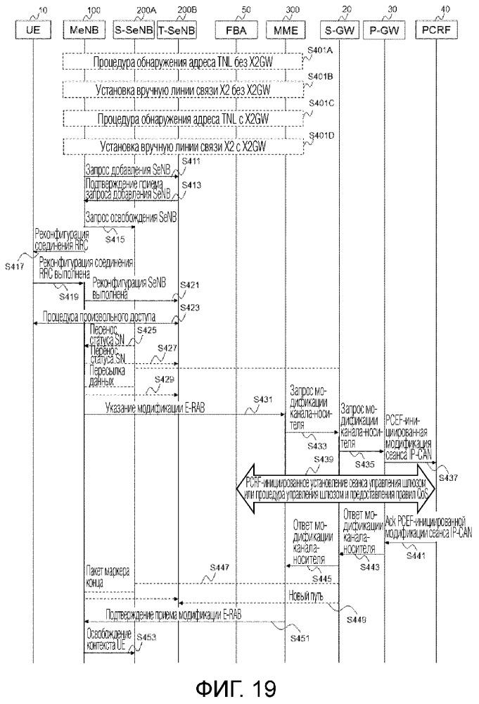 Устройство, относящееся к управлению сетью фиксированного широкополосного доступа