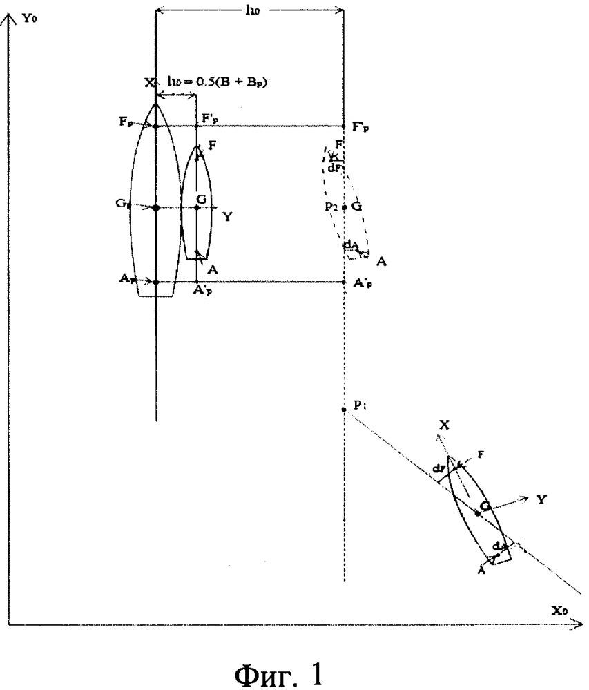 Способ управления судном при выполнении им швартовной операции к борту судна партнёра