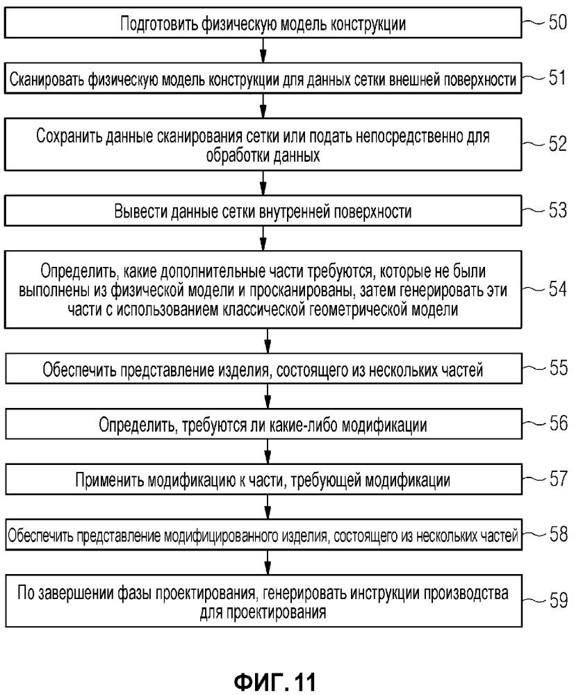 Система и способ обработки данных