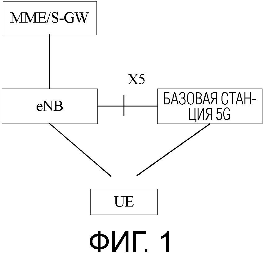 Система и способ тарификации, и сетевое устройство