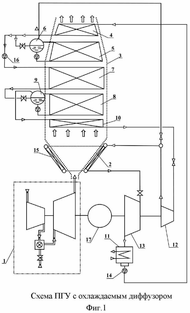 Парогазовая установка с охлаждаемым диффузором
