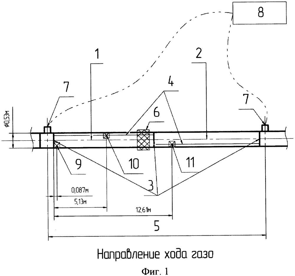 Способ низкотемпературного локального нагружения нефтегазопровода при акустико-эмиссионном методе неразрушающего контроля