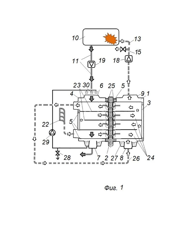 Роторный регенеративный теплообменник