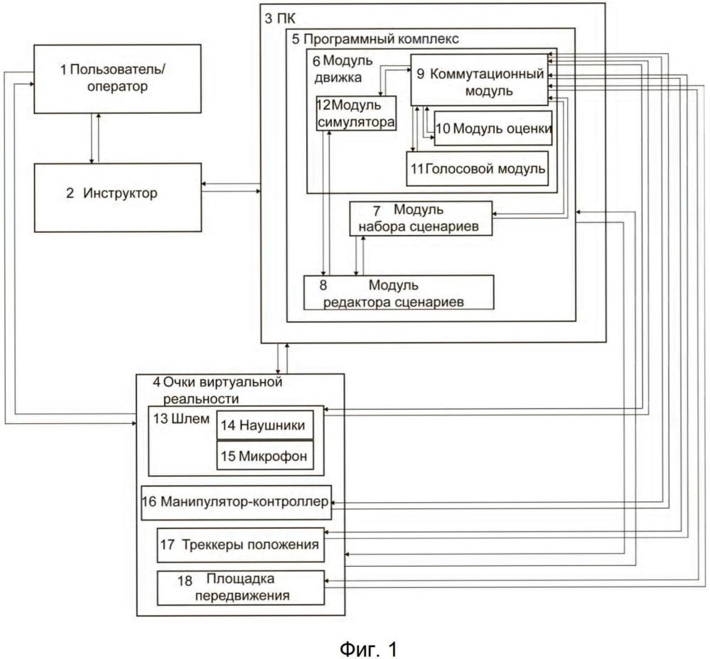 Коммутационный vr-тренажер и способ тренировки и оценки профпригодности кассиров-контролеров с его помощью