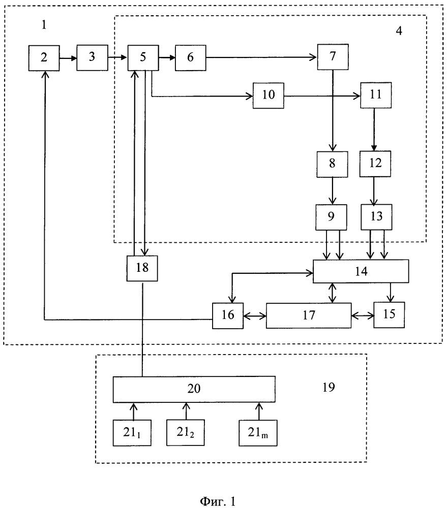 Устройство оценки акустической обстановки обследуемого объекта