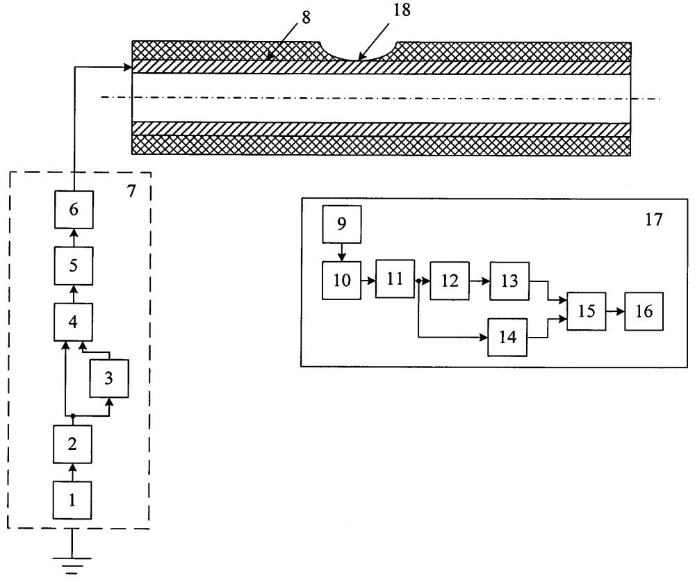 Способ определения места повреждения изоляции кабеля
