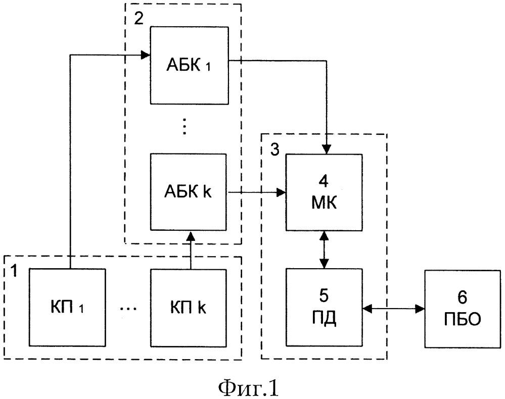 Система мониторинга разъемных соединений кабельного тракта