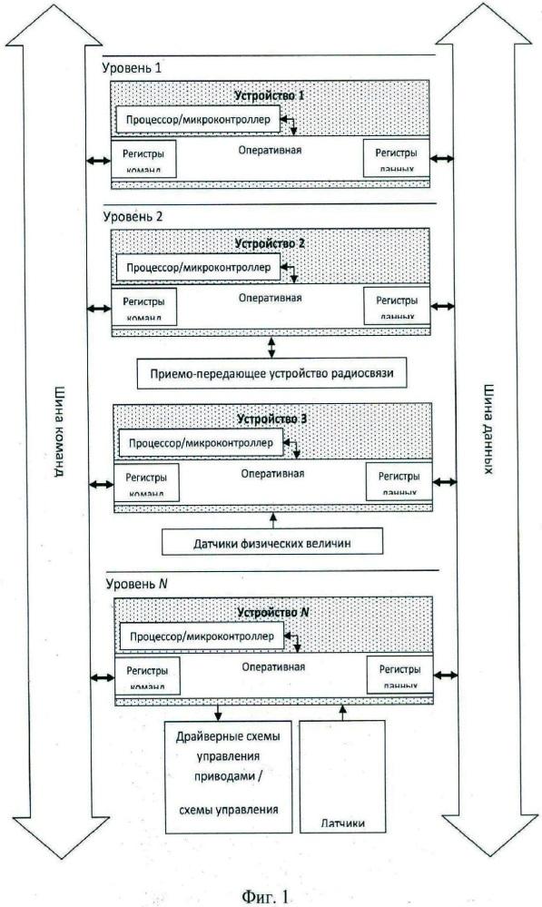 Архитектура системы управления мобильным роботом