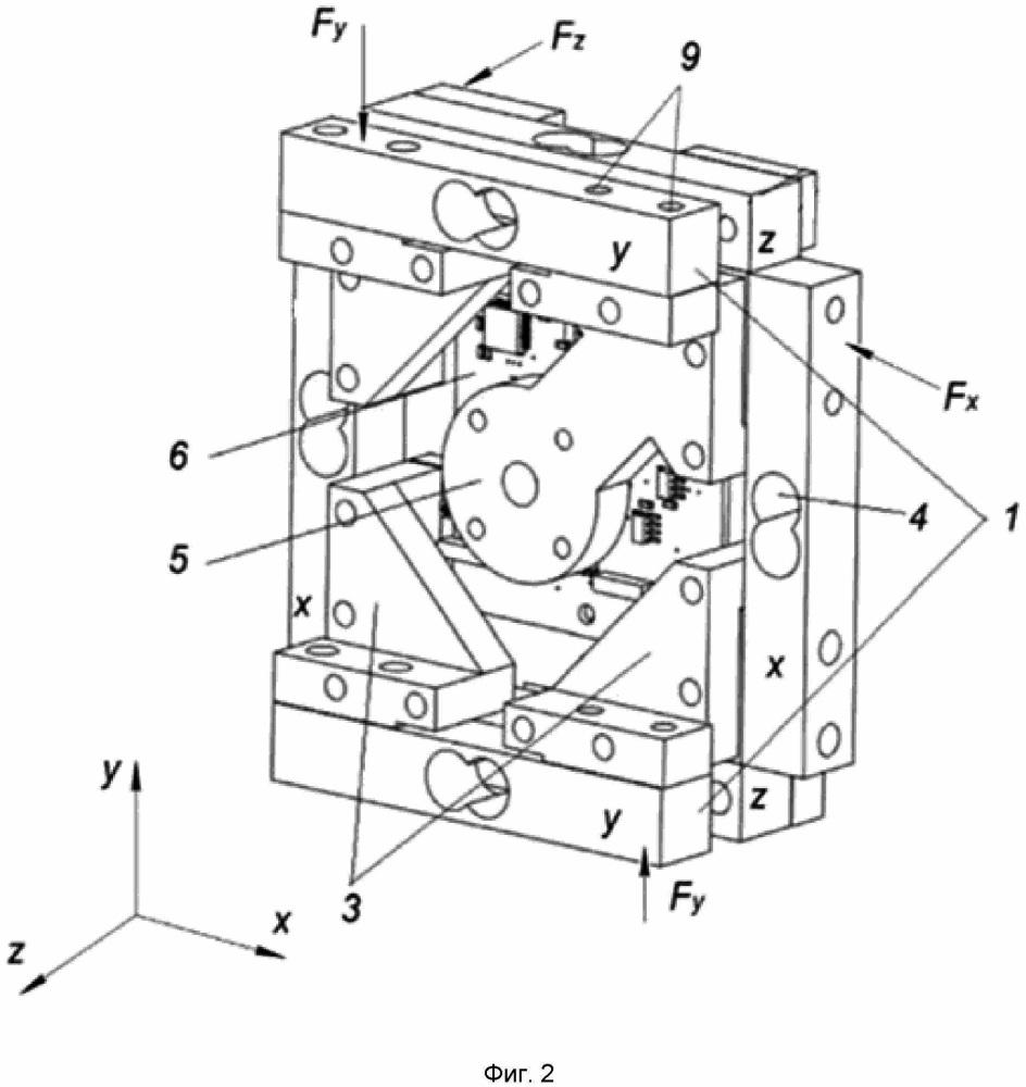 Тензоплатформа для роботохирургического комплекса