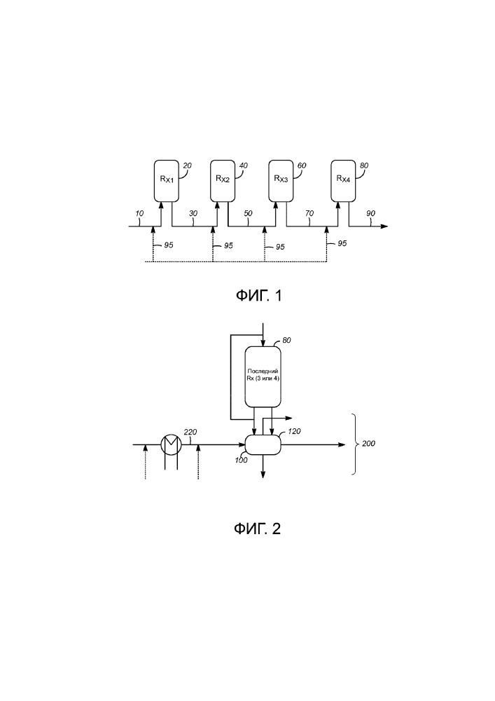 Способ управления содержанием серы на катализаторе в процессе дегидрирования легких парафинов