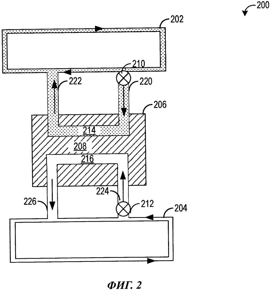Двухконтурная система охлаждения и способ управления потоком охлаждающей жидкости в такой системе