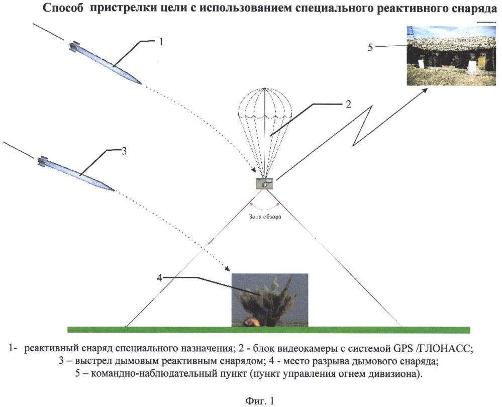 Способ пристрелки цели с использованием специального реактивного снаряда