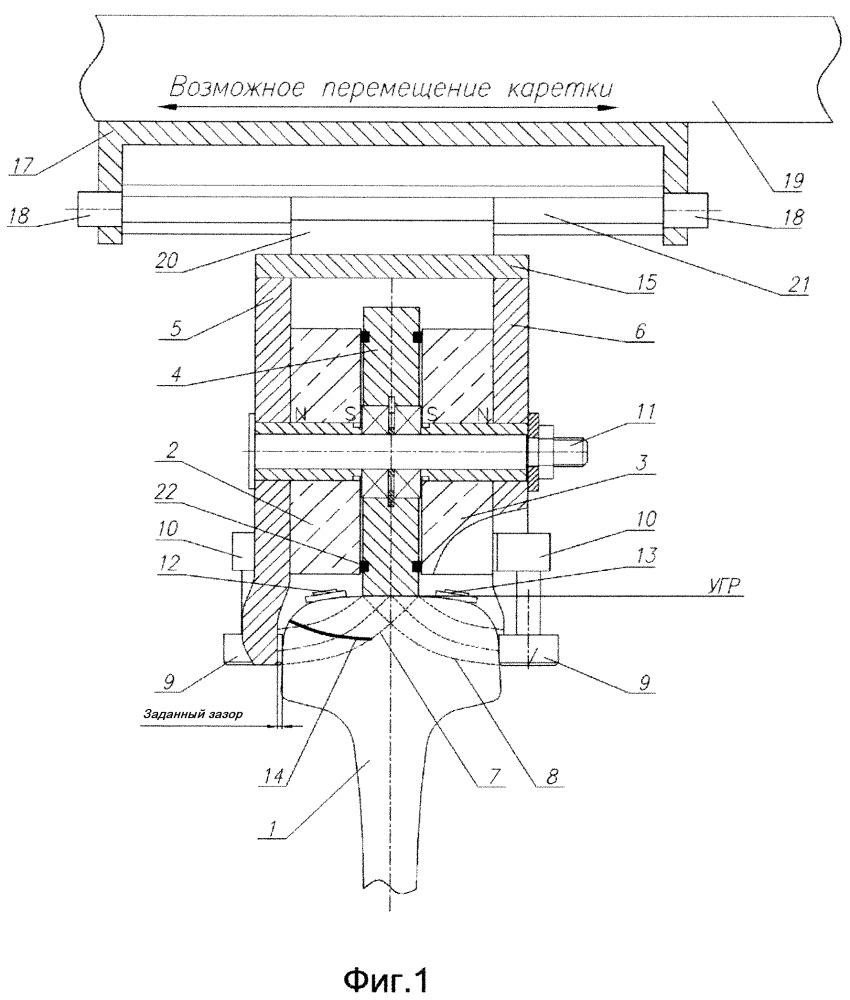 Намагничивающее устройство дефектоскопа