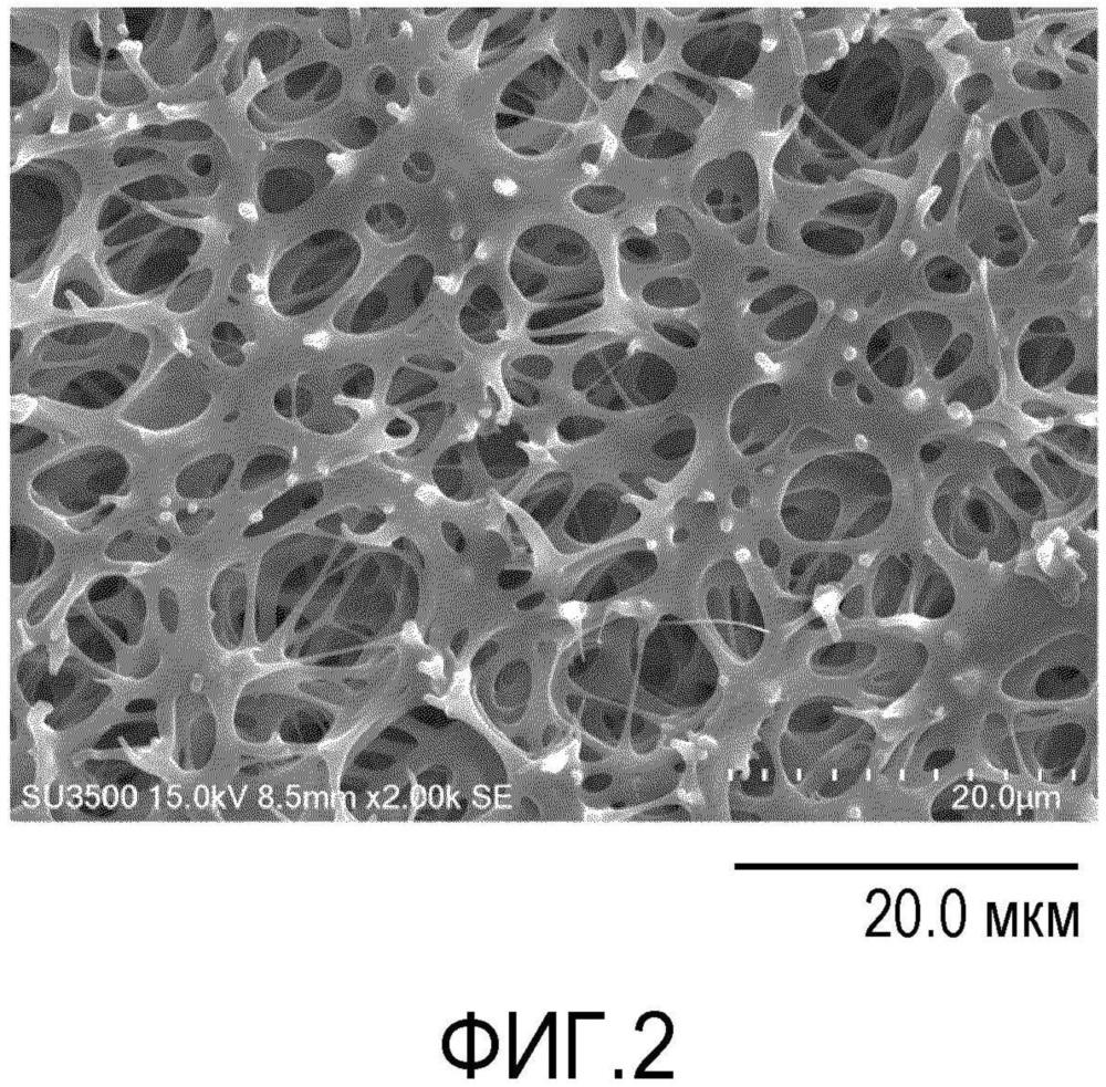 Способ производства пористого материала из водорастворимого полимера