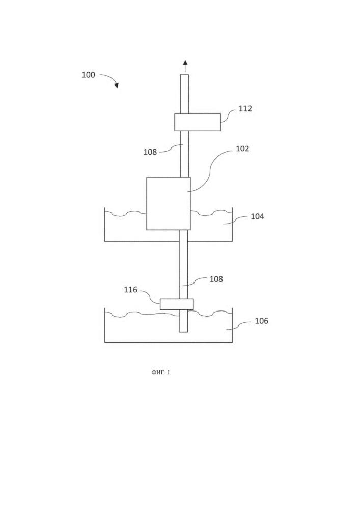 Система, устройство и способ для удаления загрязняющих осадков из фильтрационных мембран